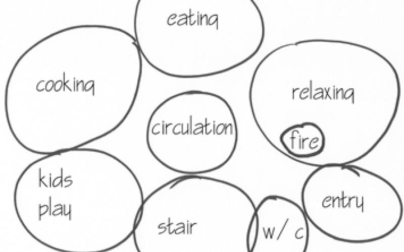 Bubble Diagram Architect Architectural Pre Design
