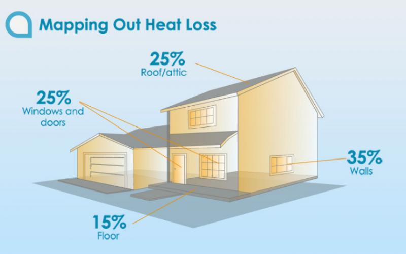Mapping out heat loss